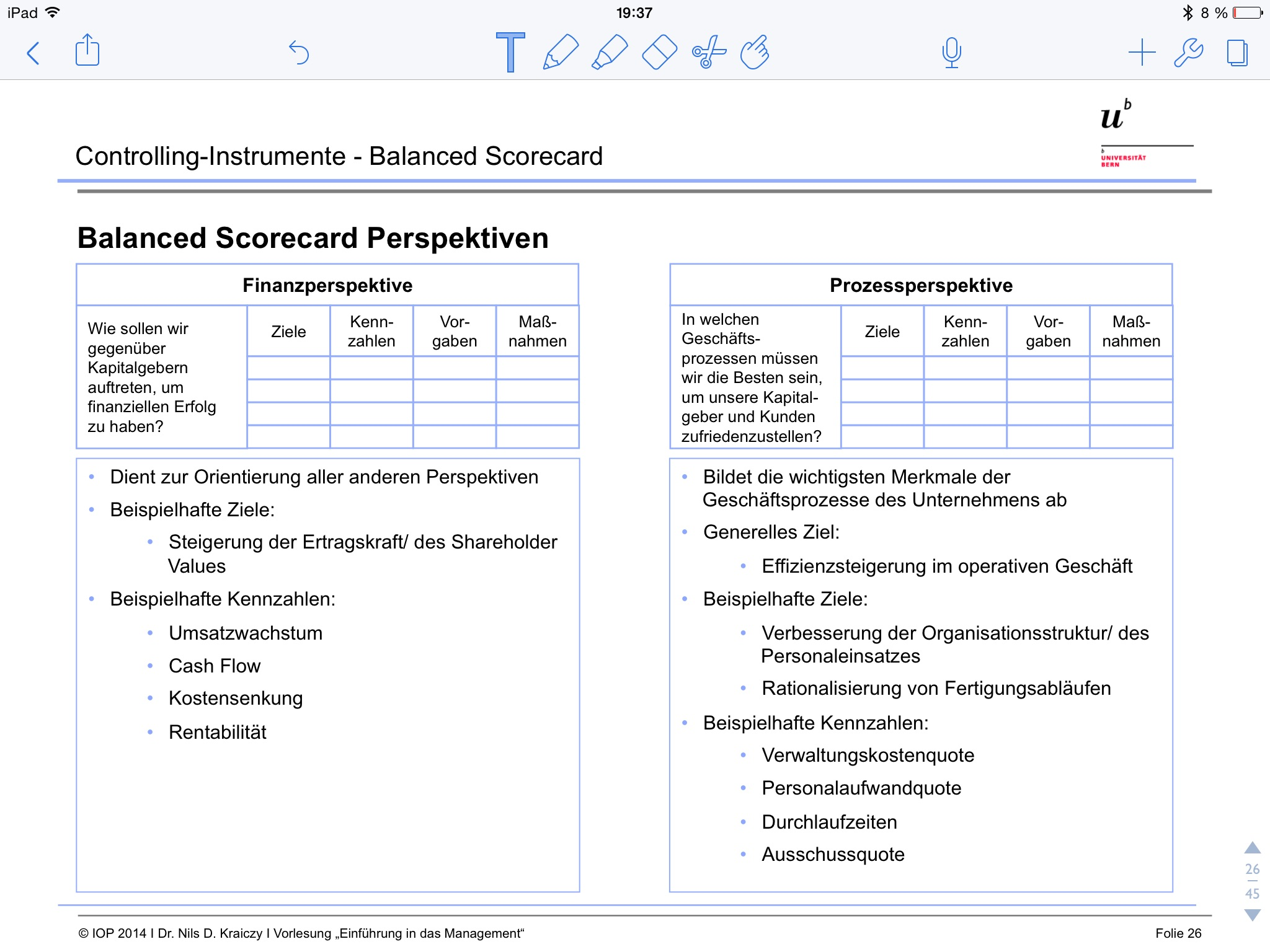 weitere perspektiven balanced scorecard